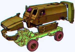 Сотрудничество фирм Iveco и KMW в разработке бронированных колесных машин