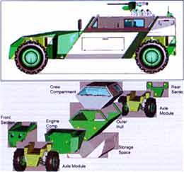 Первый образец бронетранспортера GeFaS с усиленной защитой увидит свет в 2007 году